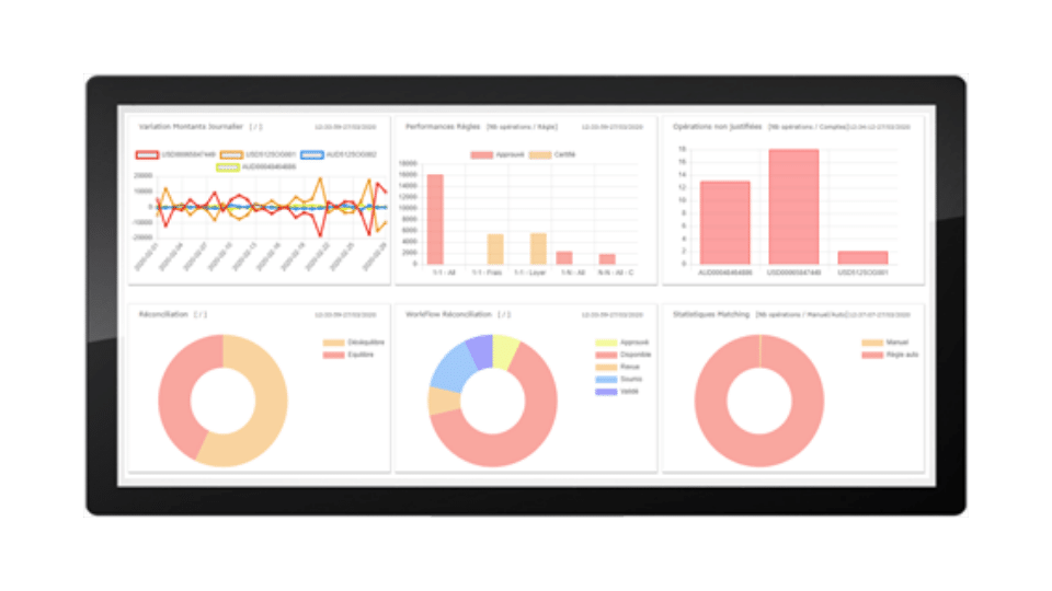 calixys-saas-financial-control-automation-solution-data-dashboard-interface